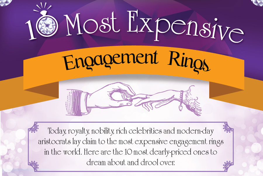 Top 10 Most Expensive Engagement Rings Ever