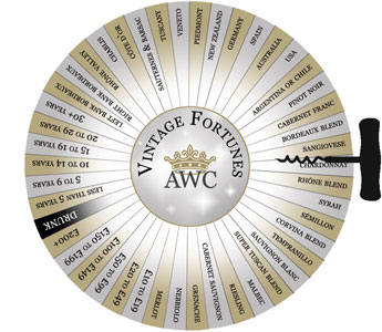 AWC vintage fortunes wheel